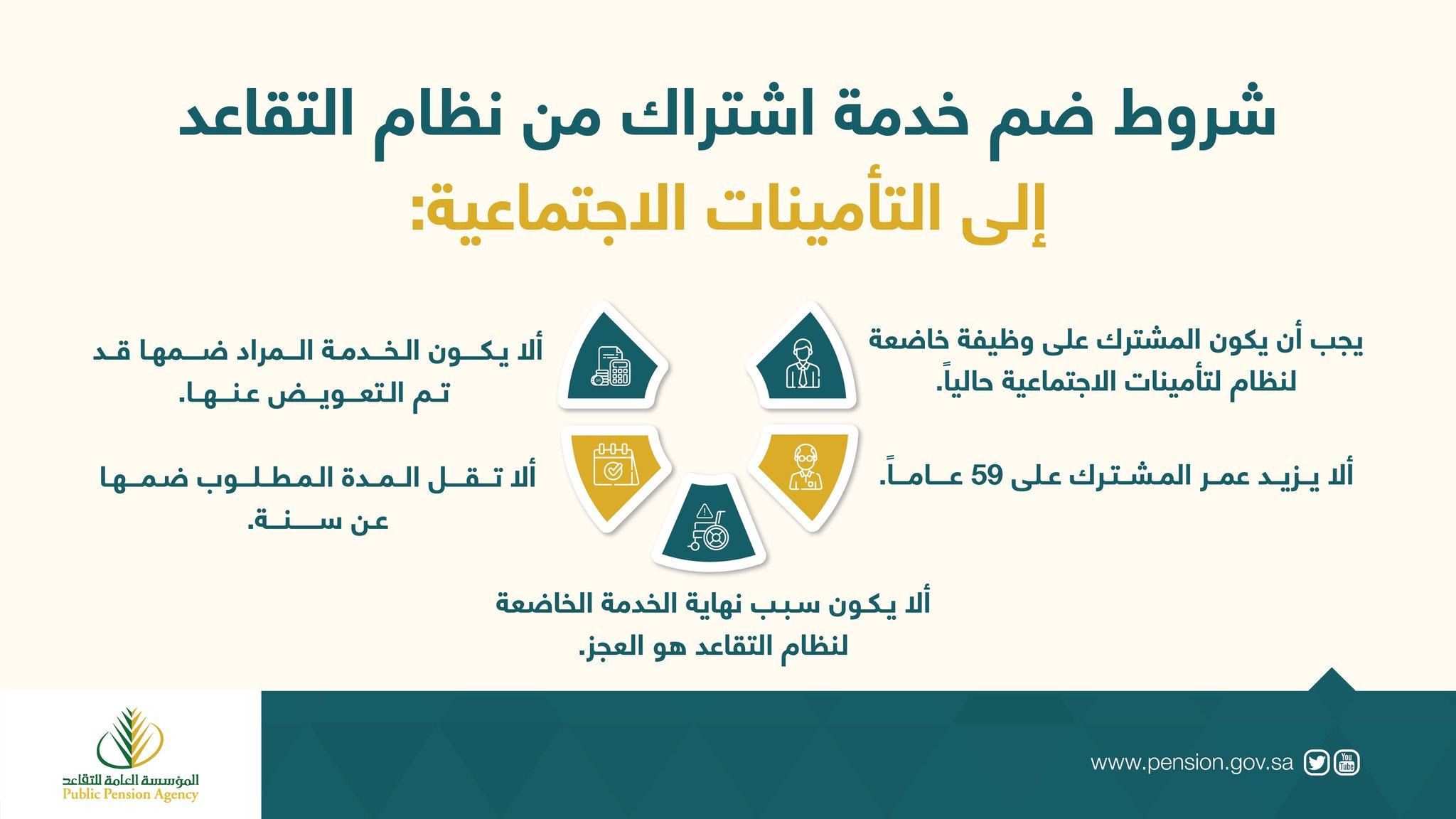 خطوات التسجيل في التأمينات الاجتماعية 1442