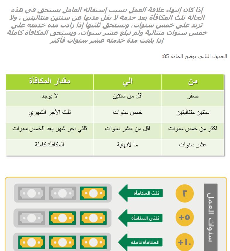 برنامج حساب نهاية الخدمة للموظف بالقطاع الحكومي والقطاع ...