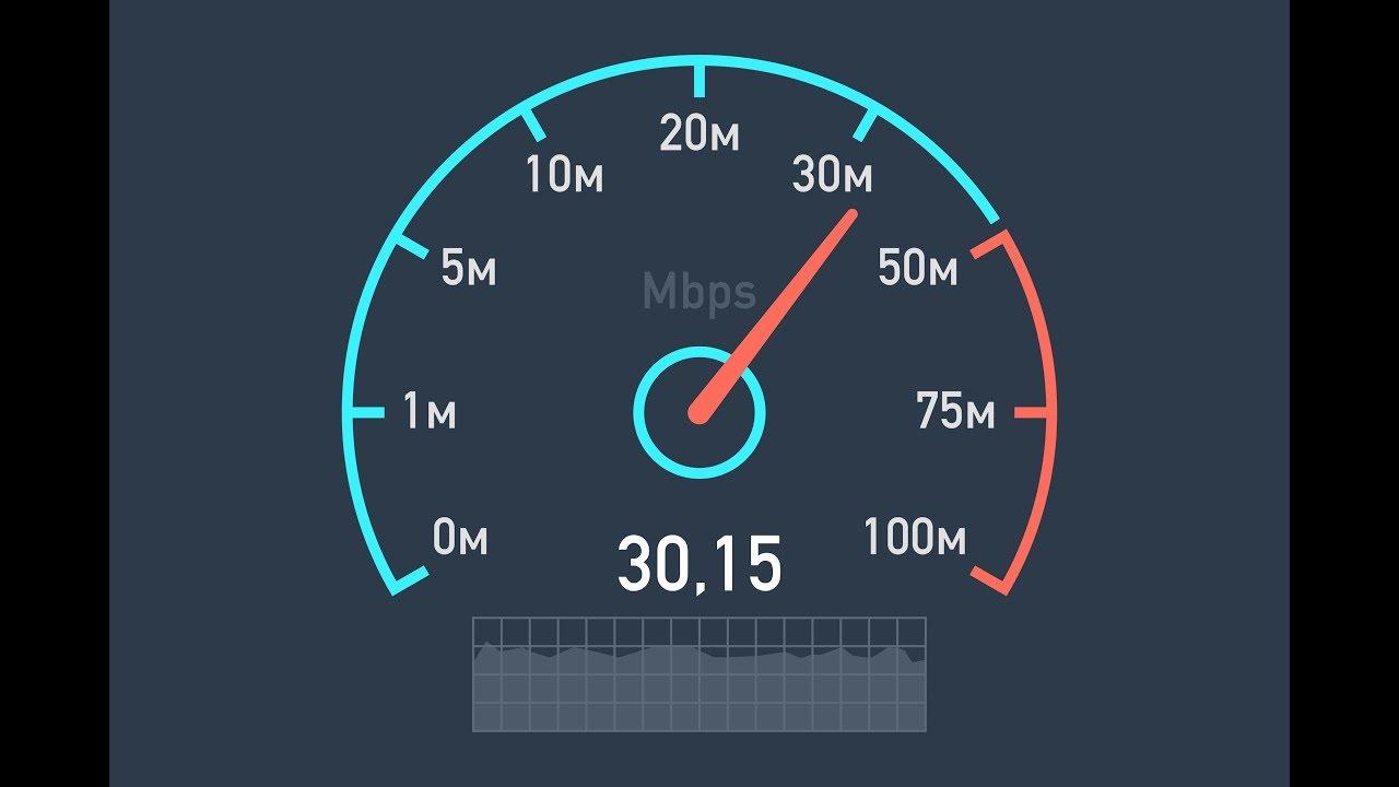طريقة قياس سرعة الإنترنت والعوامل التي تؤثر عليه