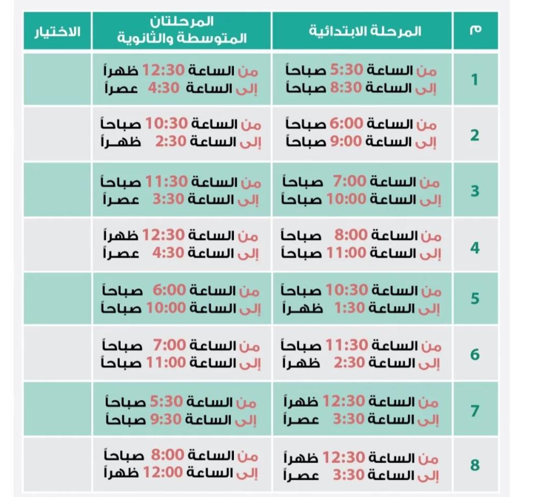إستفتاء وزارة التعليم لمواقيت إستكمال التعليم عن بعد في شهر رمضان