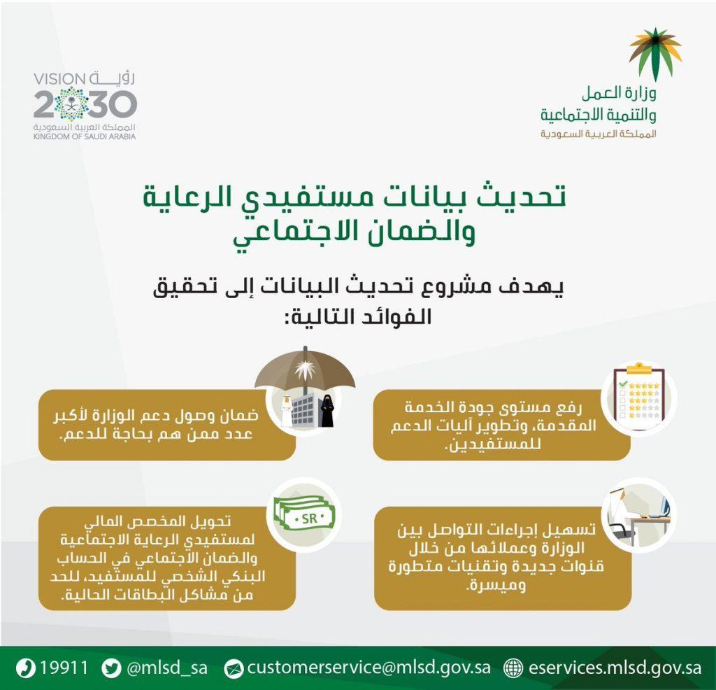 طريقة الاستعلام عن رقم الضمان السعودي للمستفيد عبر منصة وزارة الموارد البشرية 1442