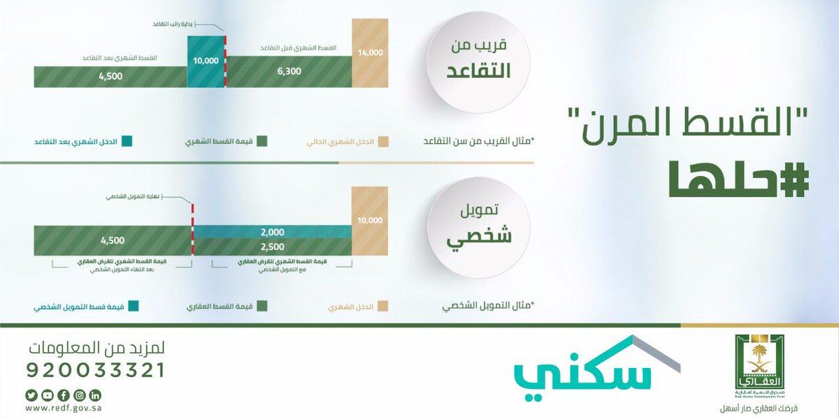 وزارة الإسكان الاستعلام عن الصندوق العقاري برقم السجل 1442