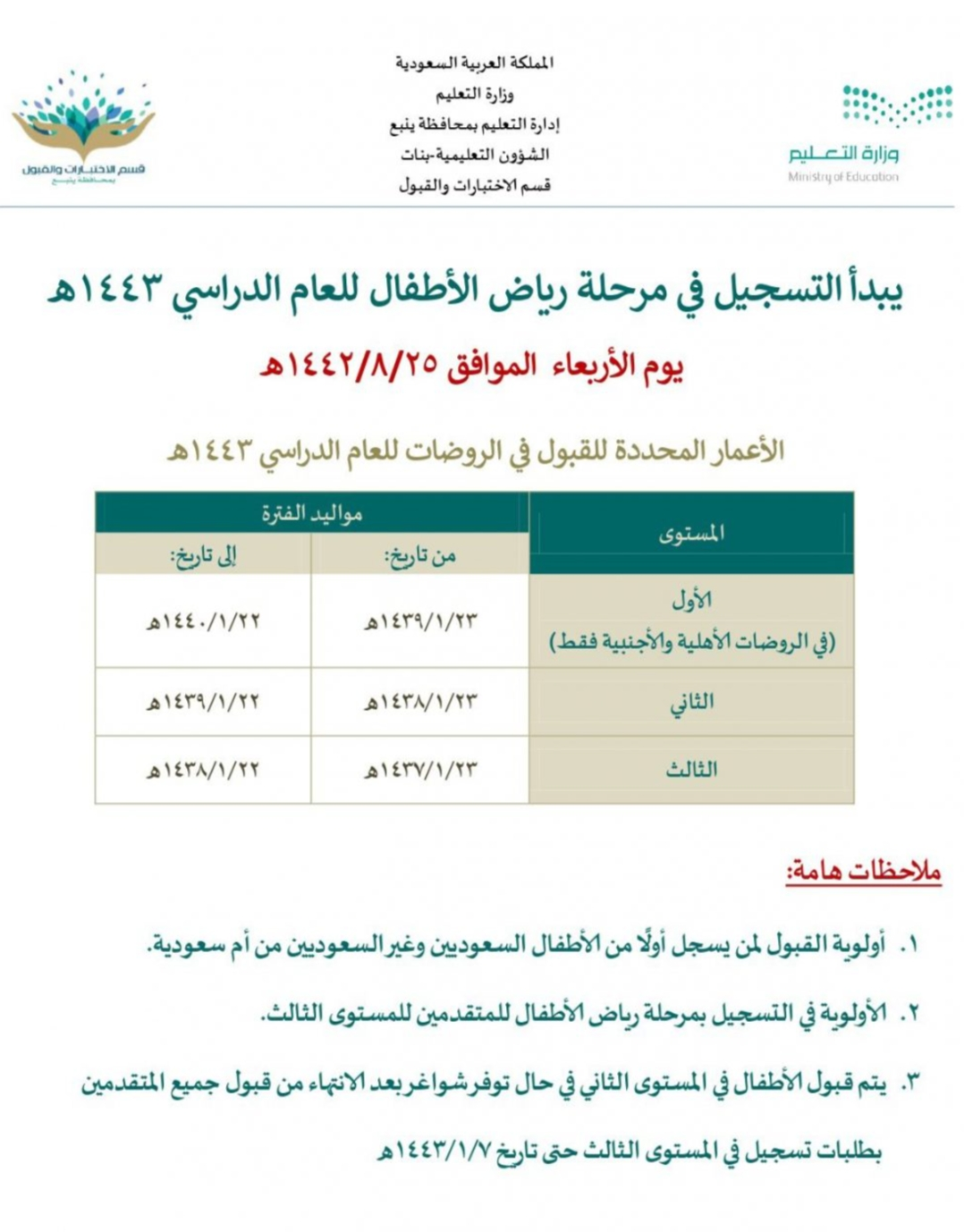 نظام نور موعد تسجيل وأعمار قبول طلاب الروضة1443
