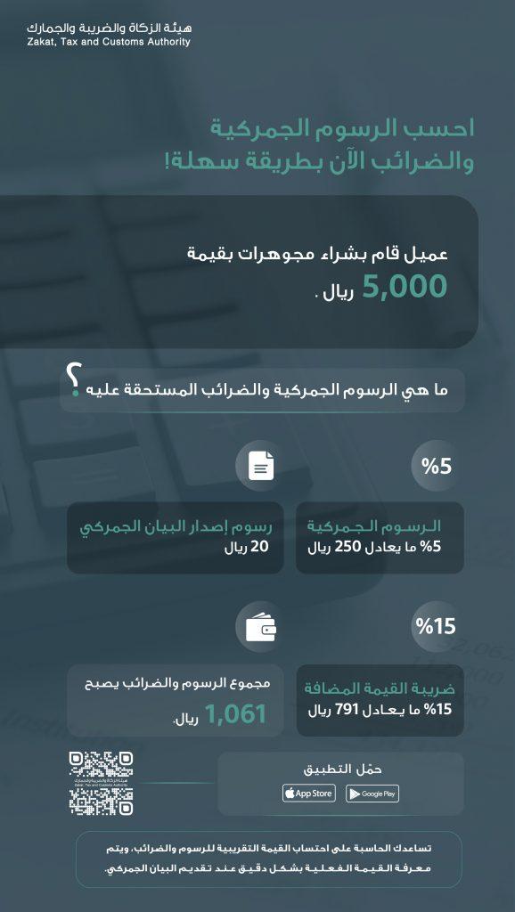 حاسبة الرسوم والجمارك عبر هيئة الزكاة والضريبة والجمارك