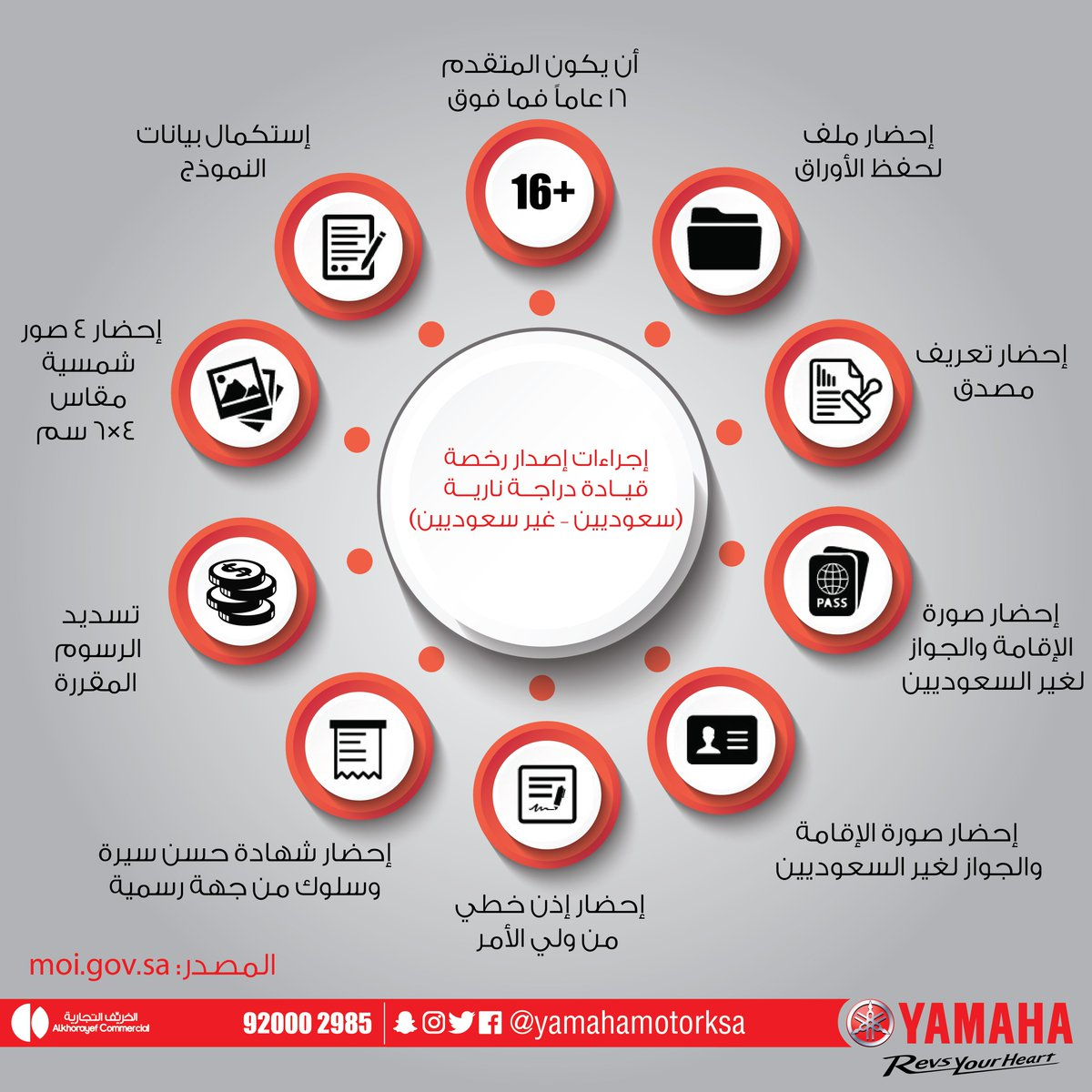 شروط استخراج رخصة قيادة للسعوديين