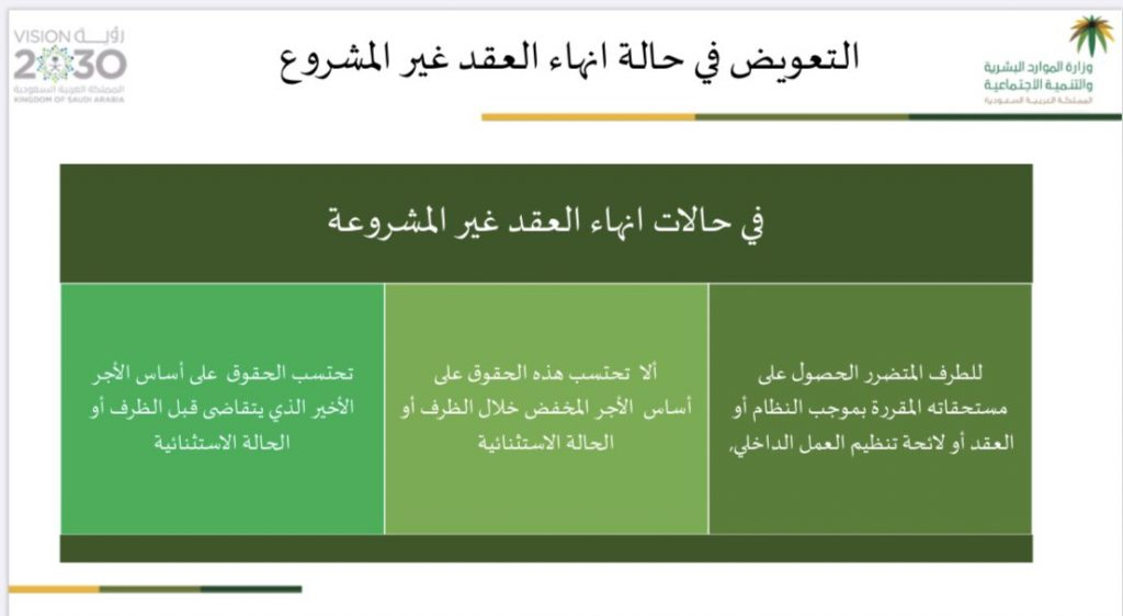 المادة 77 من قانون العمل وتعديلاتها وأهم مميزاتها