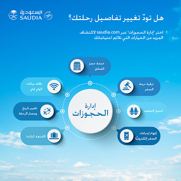 رقم الخطوط السعودية