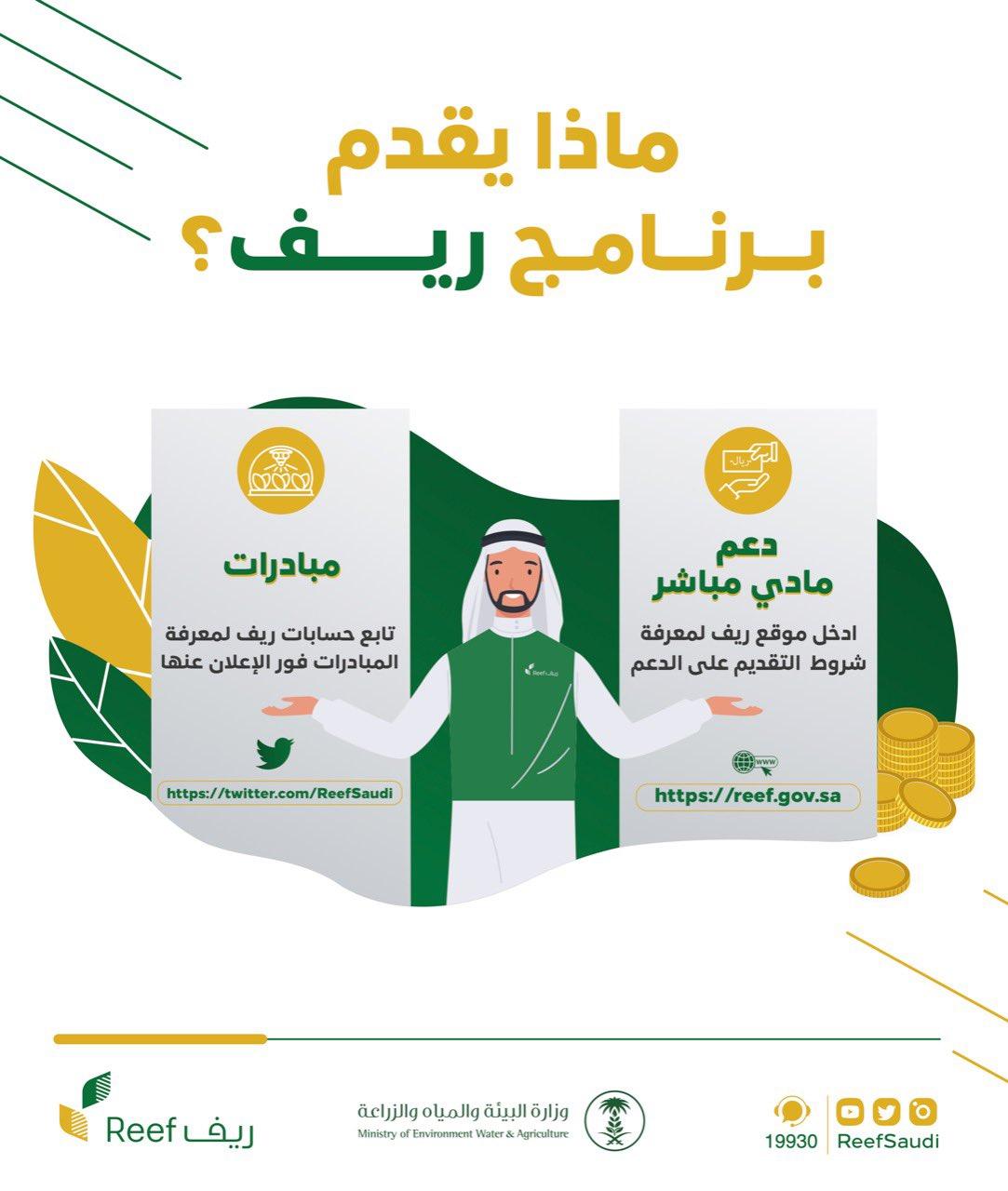 دعم المنتجات الزراعية